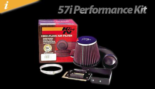 Performance-Kit